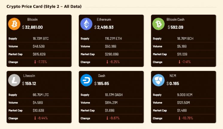 Best cryptocurrency plugin 5