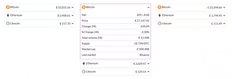 Best cryptocurrency plugin 16